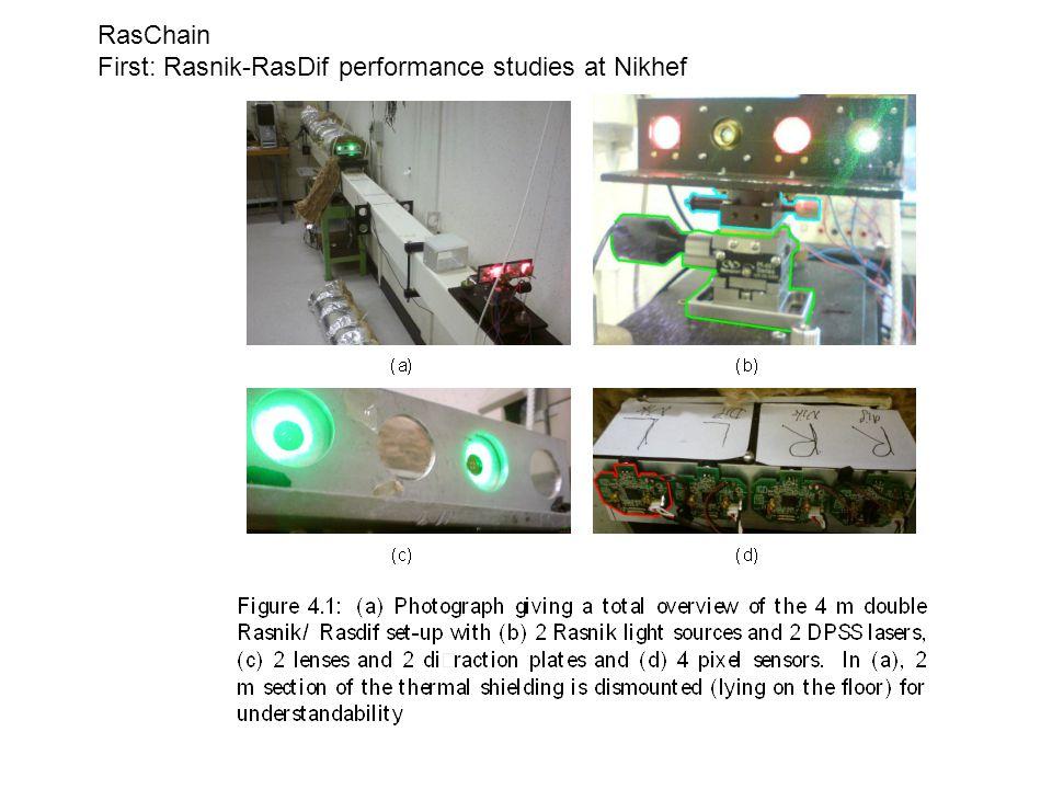 RasChain First: Rasnik-RasDif performance studies at Nikhef