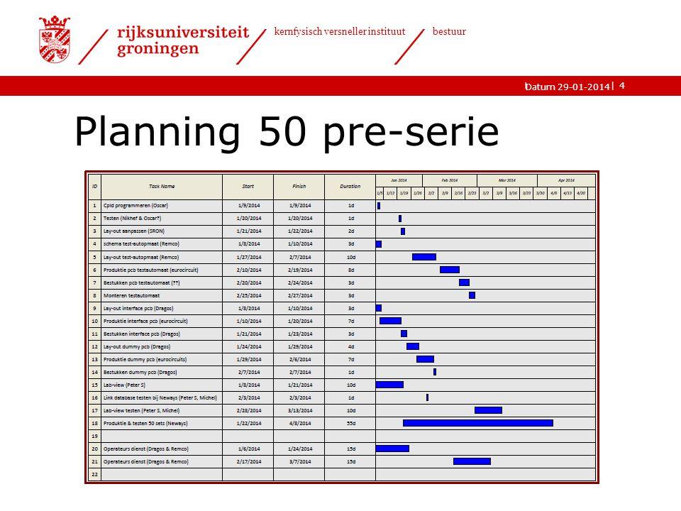 |Datum 16-12-2013 kernfysisch versneller instituut bestuur Planning 50 pre-serie 4 Datum 29-01-2014