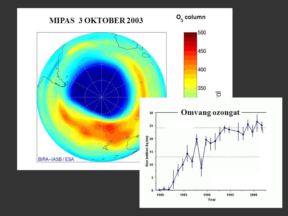 MIPAS 3 OKTOBER 2003 Omvang ozongat