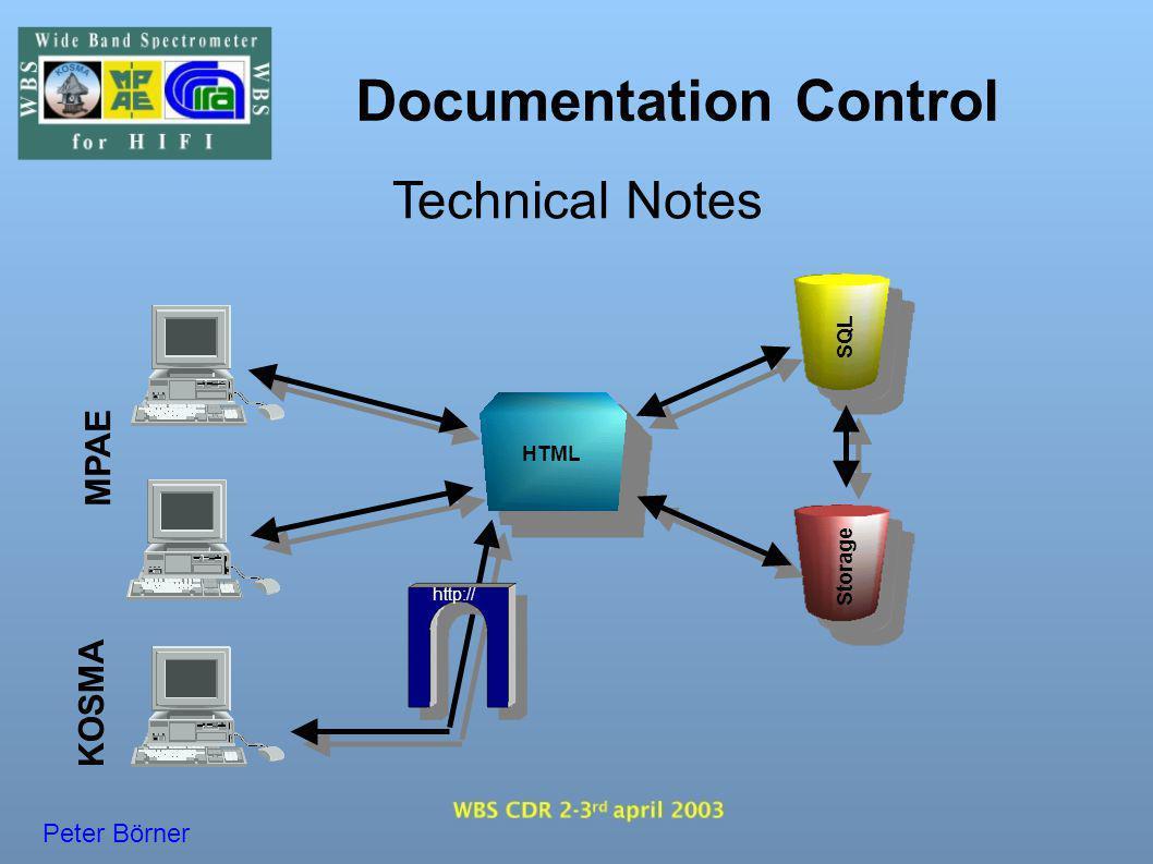 Documentation Control SQL Storage HTML Technical Notes Peter Börner MPAE KOSMA http://