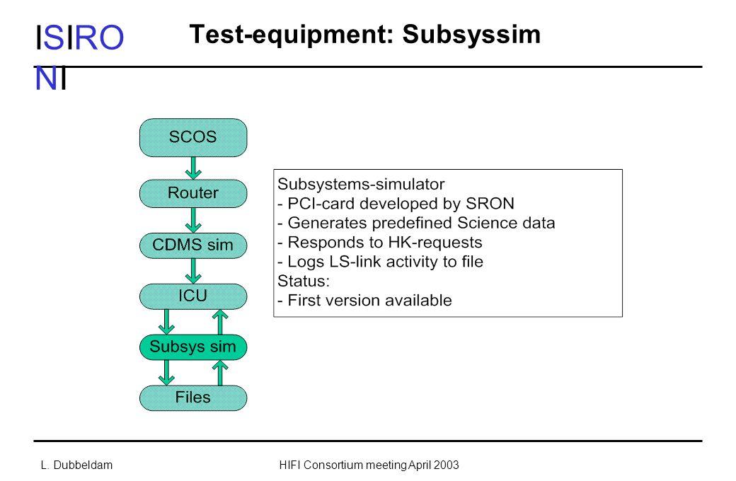 ISIRO NI L. DubbeldamHIFI Consortium meeting April 2003 Test-equipment: Subsyssim