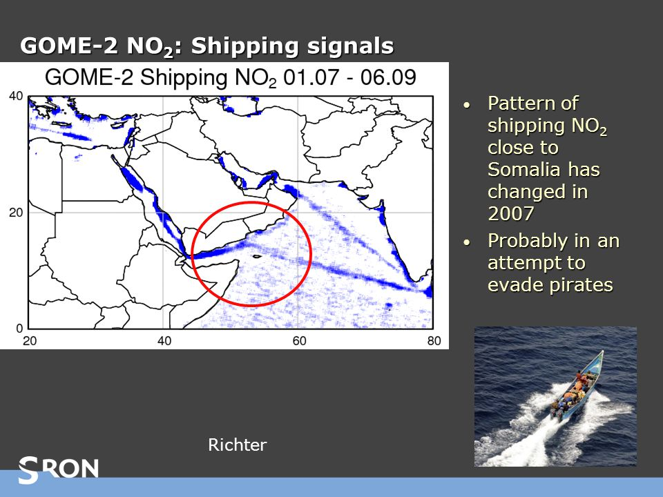 GOME-2 NO 2 : Shipping signals Pattern of shipping NO 2 close to Somalia has changed in 2007 Pattern of shipping NO 2 close to Somalia has changed in 2007 Probably in an attempt to evade pirates Probably in an attempt to evade pirates Richter