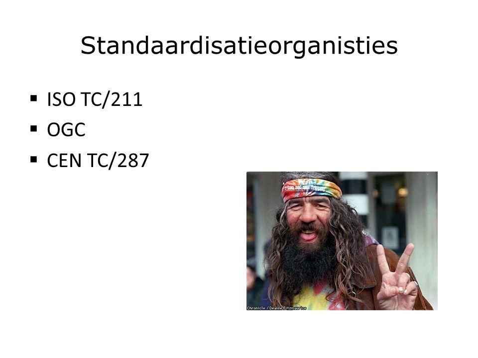 Standaardisatieorganisties  ISO TC/211  OGC  CEN TC/287