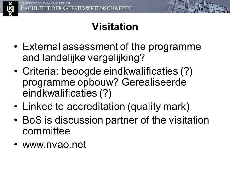 Visitation External assessment of the programme and landelijke vergelijking.