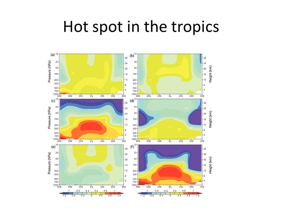 Hot spot in the tropics