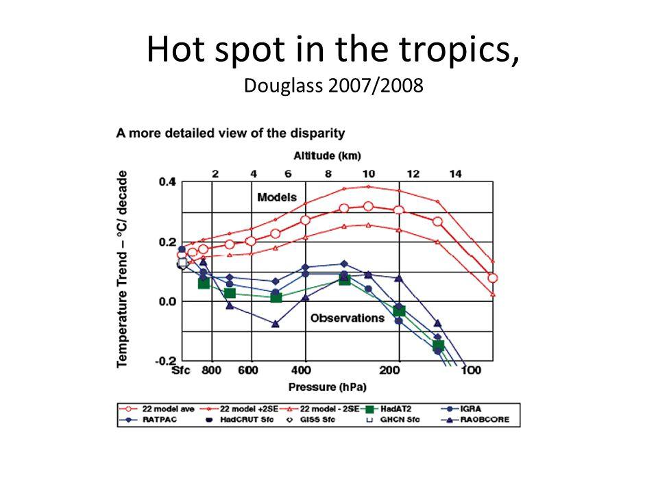 Hot spot in the tropics, Douglass 2007/2008