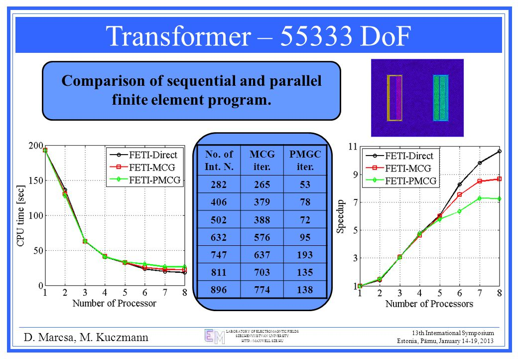 LABORATORY OF ELECTROMAGNTIC FIELDS SZÉCHENYI ISTVÁN UNIVERSITY HTTP://MAXWELL.SZE.HU Transformer – 55333 DoF D. Marcsa, M. Kuczmann Comparison of seq