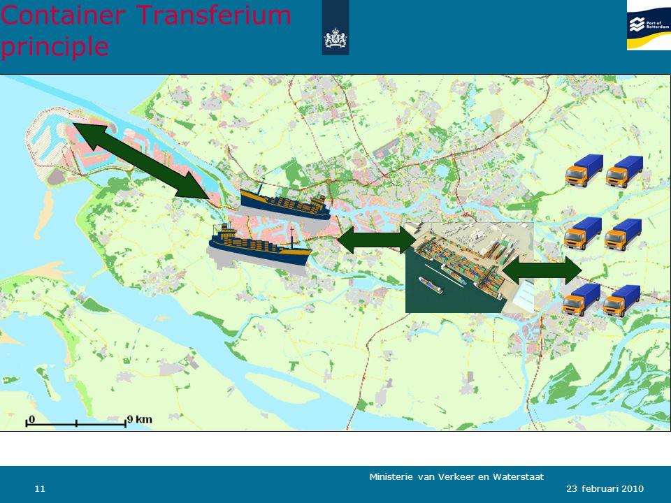 Ministerie van Verkeer en Waterstaat 1123 februari 2010 Container Transferium principle