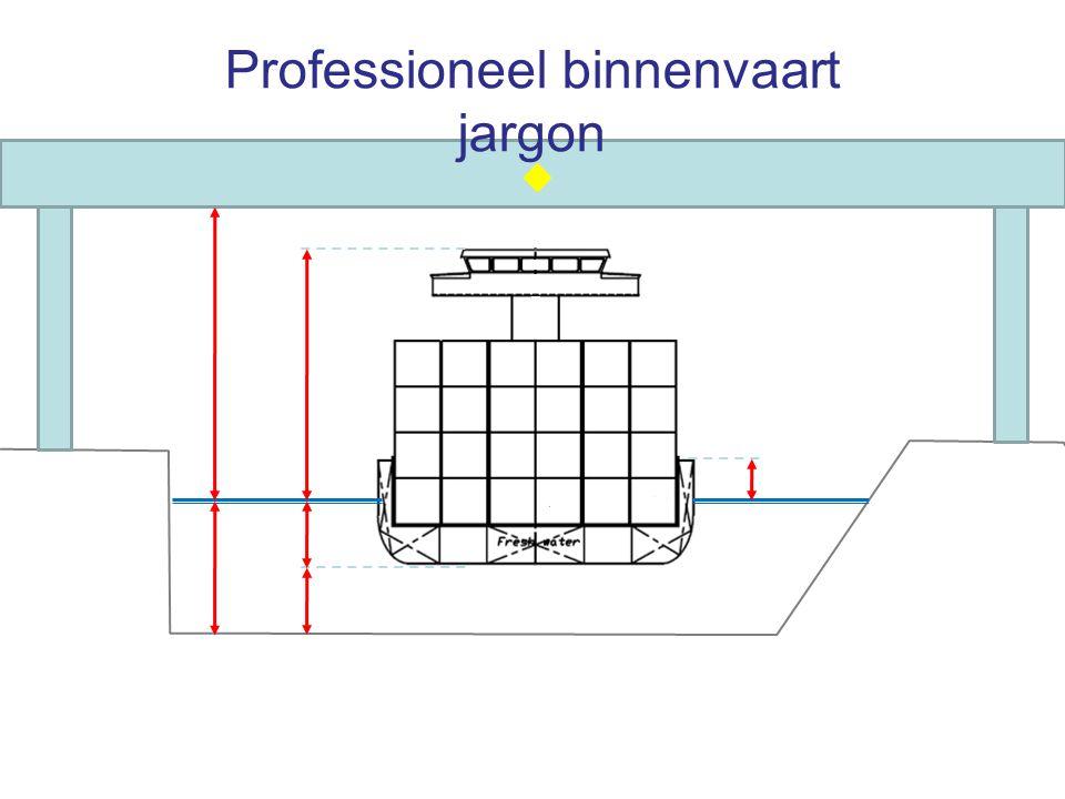 Professioneel binnenvaart jargon