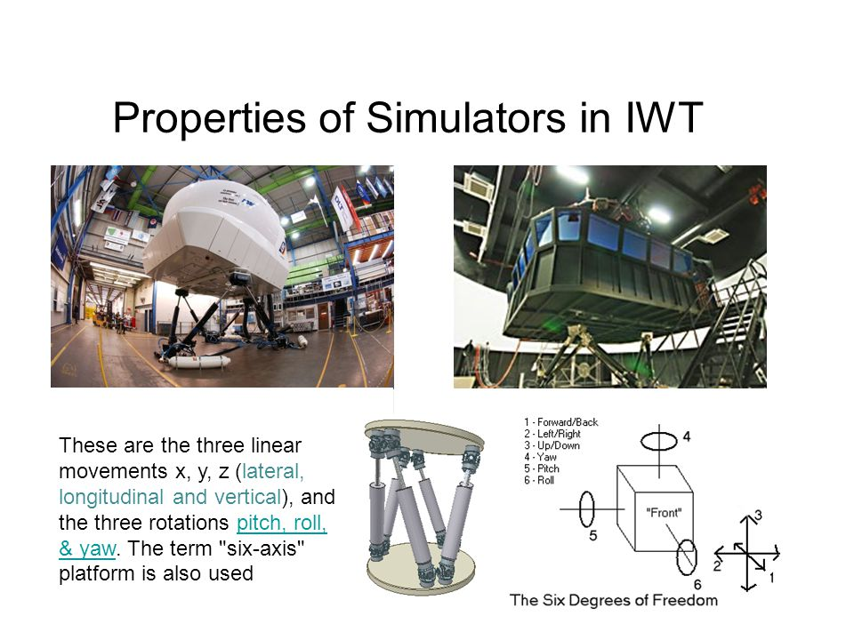 Properties of Simulators in IWT These are the three linear movements x, y, z (lateral, longitudinal and vertical), and the three rotations pitch, roll, & yaw.