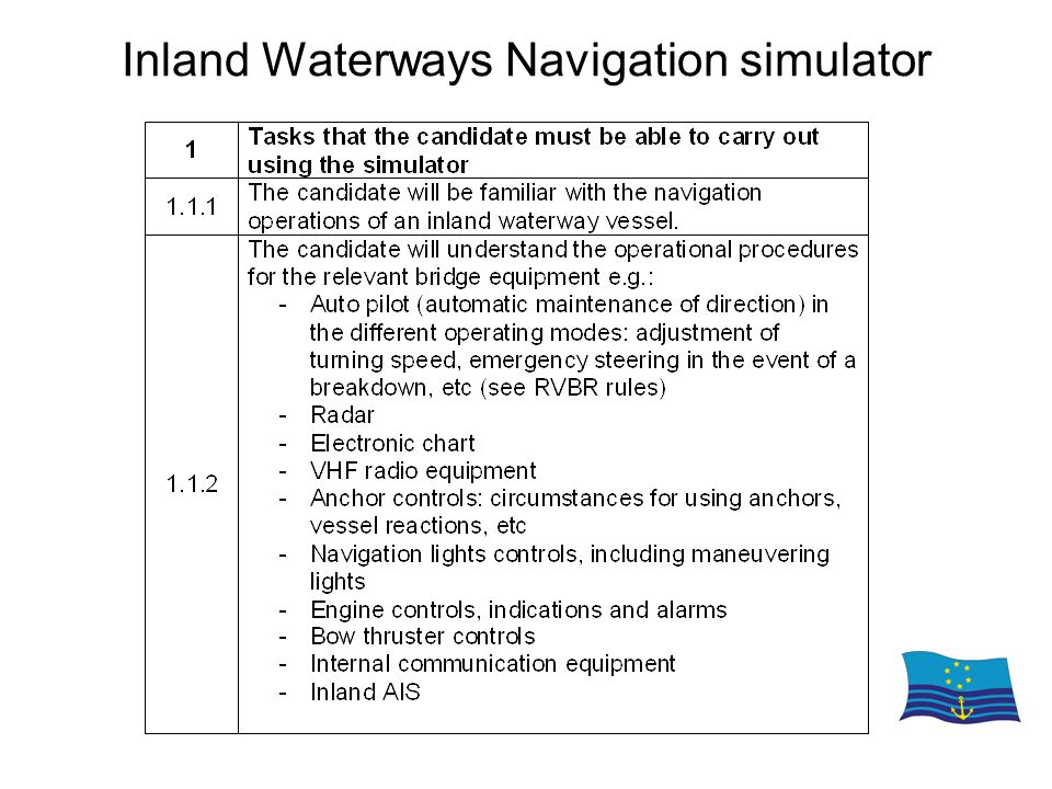 Inland Waterways Navigation simulator