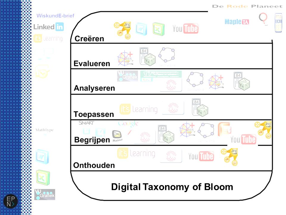 Digital Taxonomy of Bloom