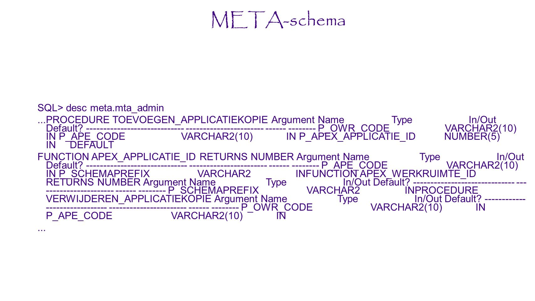 META-schema SQL> desc meta.mta_admin...PROCEDURE TOEVOEGEN_APPLICATIEKOPIE Argument Name Type In/Out Default.