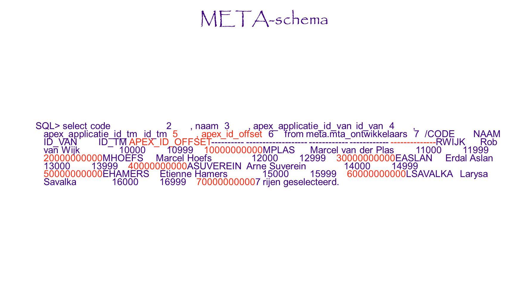 META-schema SQL> select code 2, naam 3, apex_applicatie_id_van id_van 4, apex_applicatie_id_tm id_tm 5, apex_id_offset 6 from meta.mta_ontwikkelaars 7 /CODE NAAM ID_VAN ID_TM APEX_ID_OFFSET---------- ------------------- ------------ ------------ --------------RWIJK Rob van Wijk 10000 10999 10000000000MPLAS Marcel van der Plas 11000 11999 20000000000MHOEFS Marcel Hoefs 12000 12999 30000000000EASLAN Erdal Aslan 13000 13999 40000000000ASUVEREIN Arne Suverein 14000 14999 50000000000EHAMERS Etienne Hamers 15000 15999 60000000000LSAVALKA Larysa Savalka 16000 16999 700000000007 rijen geselecteerd.