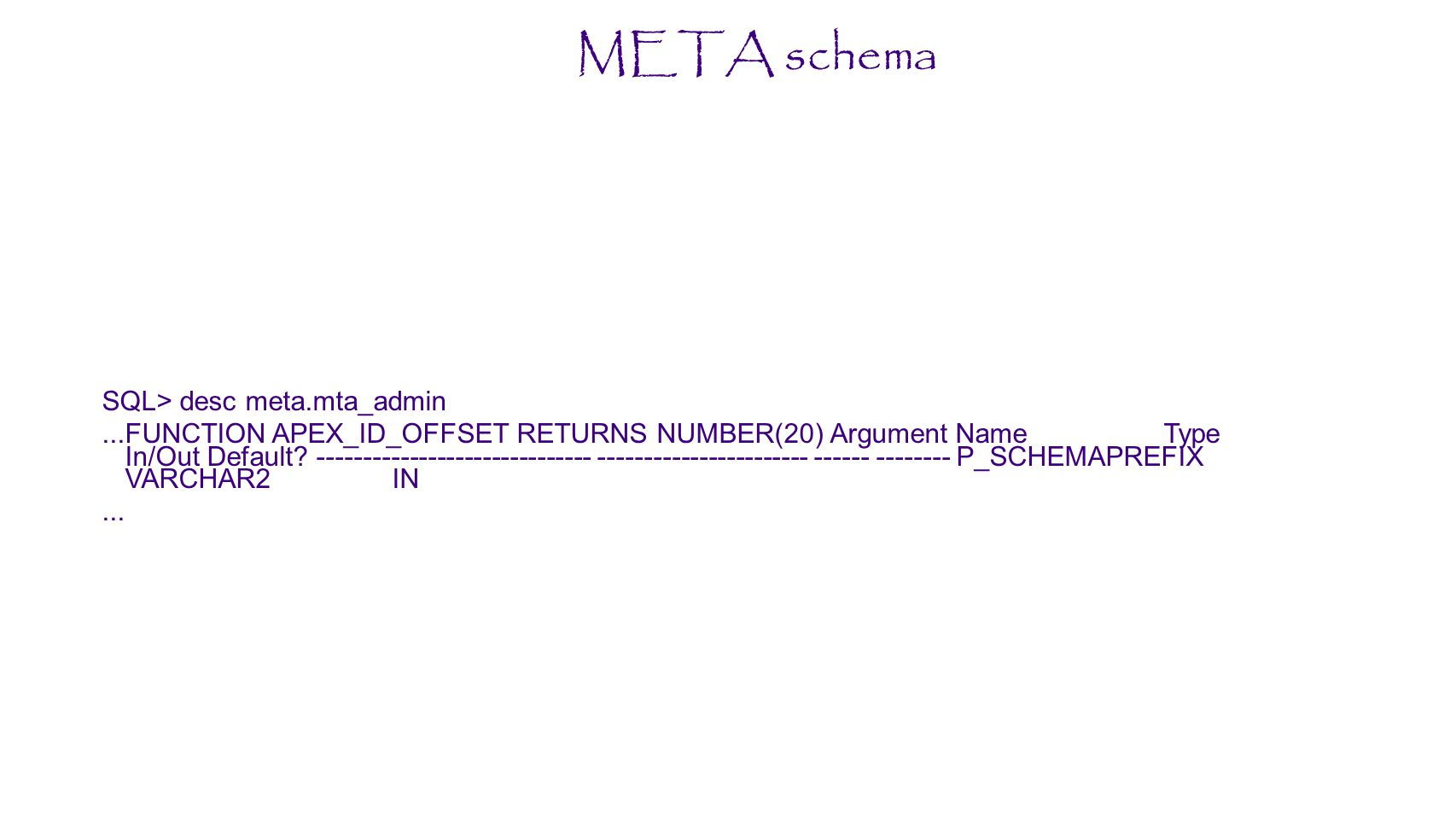 META schema SQL> desc meta.mta_admin...FUNCTION APEX_ID_OFFSET RETURNS NUMBER(20) Argument Name Type In/Out Default? ------------------------------ --