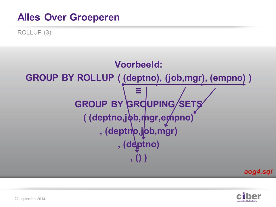 Alles Over Groeperen Voorbeeld: GROUP BY ROLLUP ( (deptno), (job,mgr), (empno) ) ≡ GROUP BY GROUPING SETS ( (deptno,job,mgr,empno), (deptno,job,mgr), (deptno), () ) ROLLUP (3) 22 september 2014 aog4.sql