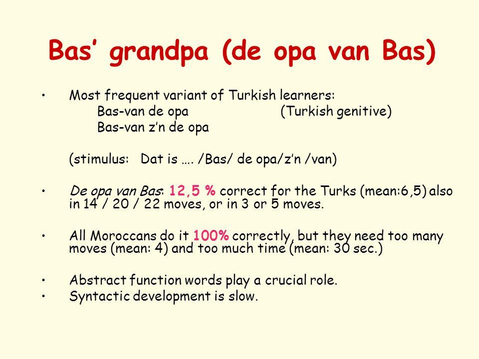 Bas' grandpa (de opa van Bas) Most frequent variant of Turkish learners: Bas-van de opa(Turkish genitive) Bas-van z'n de opa (stimulus: Dat is ….