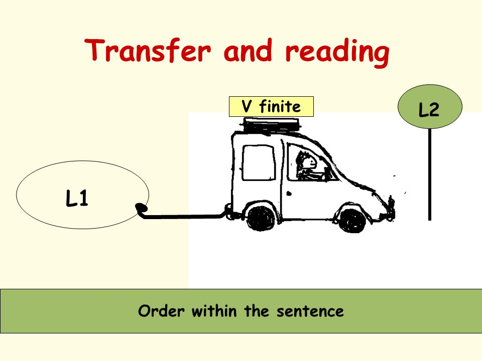 Transfer and reading L1 L2 Order within the sentence V finite