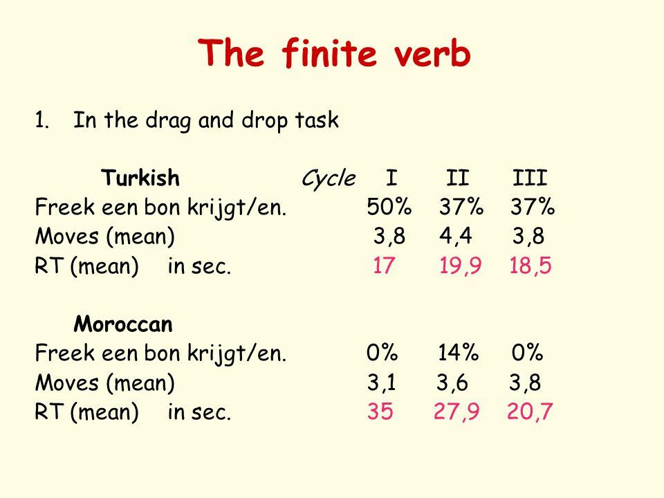 The finite verb 1.In the drag and drop task TurkishCycle I II III Freek een bon krijgt/en.