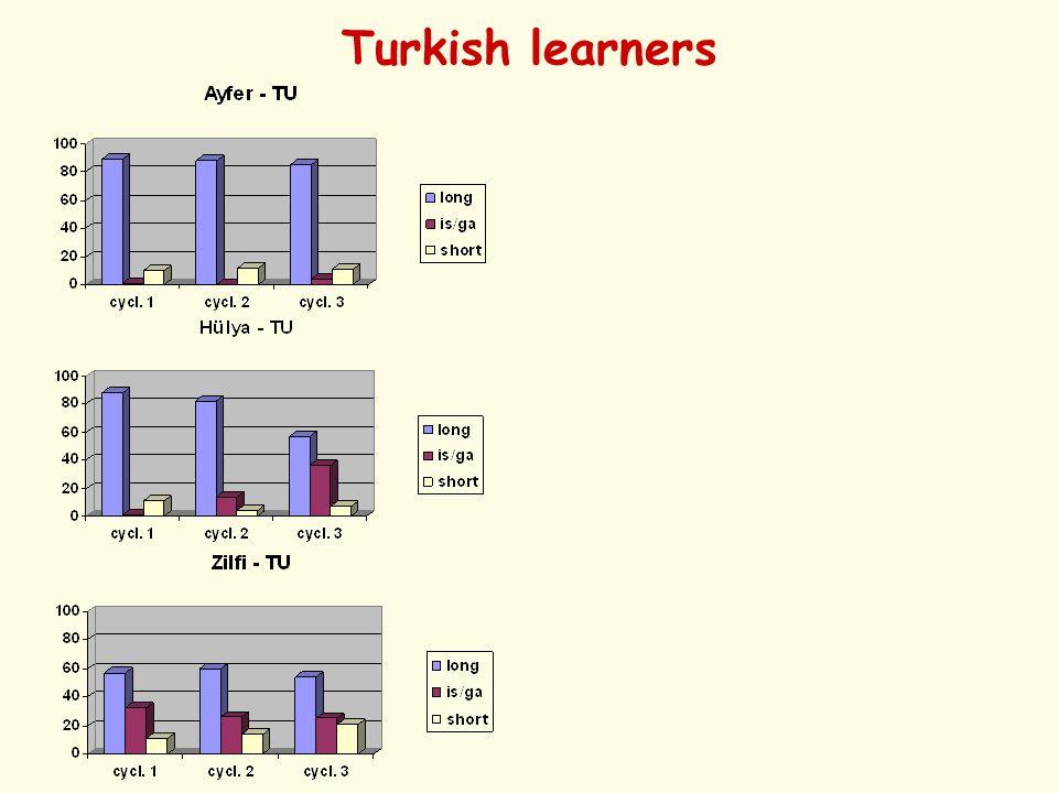 Turkish learners