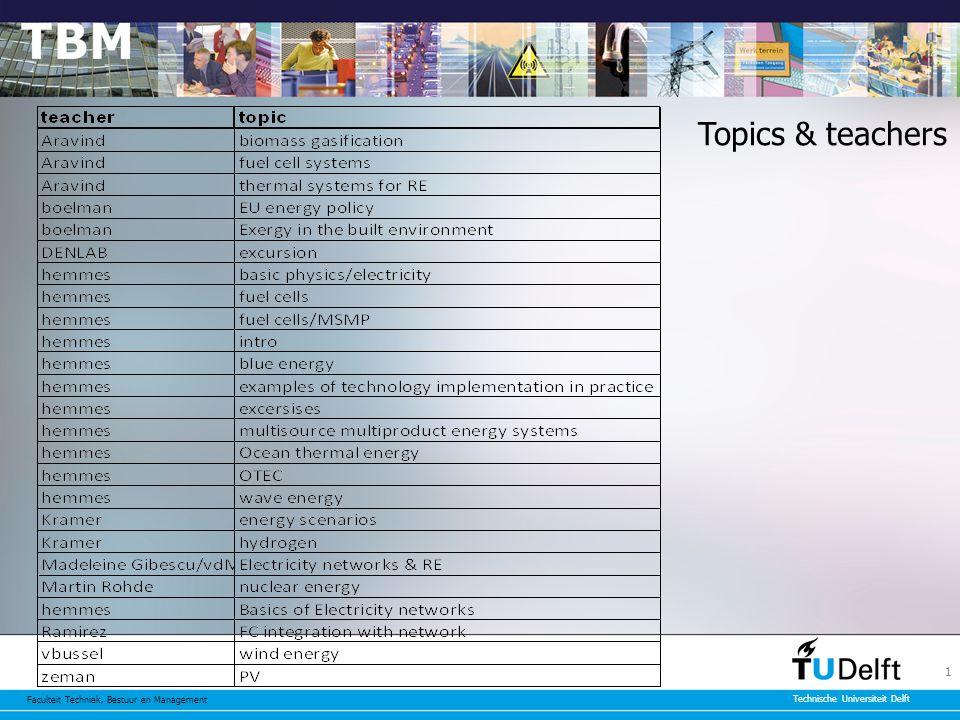 Faculteit Techniek, Bestuur en Management Technische Universiteit Delft 1 Topics & teachers