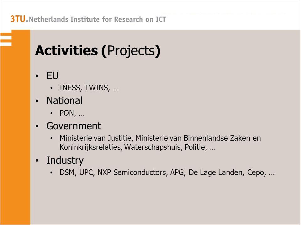 Activities (Projects) EU INESS, TWINS, … National PON, … Government Ministerie van Justitie, Ministerie van Binnenlandse Zaken en Koninkrijksrelaties, Waterschapshuis, Politie, … Industry DSM, UPC, NXP Semiconductors, APG, De Lage Landen, Cepo, …