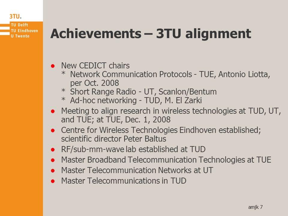amjk 7 Achievements – 3TU alignment New CEDICT chairs *Network Communication Protocols - TUE, Antonio Liotta, per Oct.