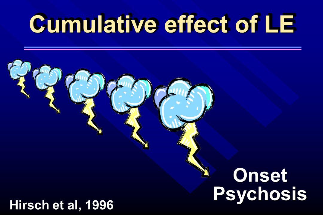 Cumulative effect of LE OnsetPsychosis Hirsch et al, 1996