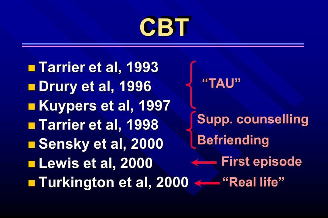 CBTCBT n Tarrier et al, 1993 n Drury et al, 1996 n Kuypers et al, 1997 n Tarrier et al, 1998 n Sensky et al, 2000 n Lewis et al, 2000 n Turkington et al, 2000 First episode Befriending Supp.