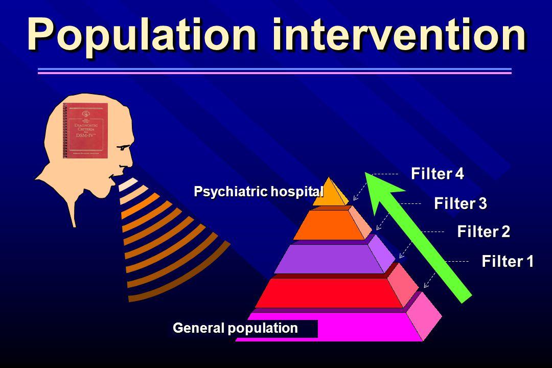 Population intervention Filter 1 Filter 2 Filter 3 Filter 4 Psychiatric hospital General population