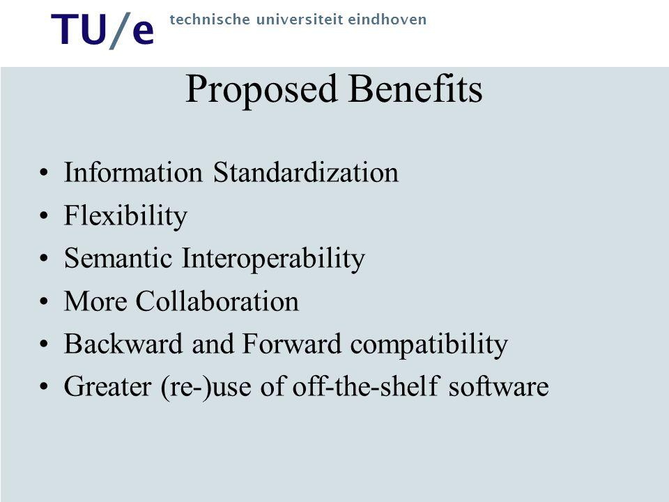 TU/e technische universiteit eindhoven Utilization of the Semantic Web