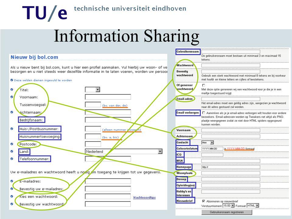 TU/e technische universiteit eindhoven Information Sharing
