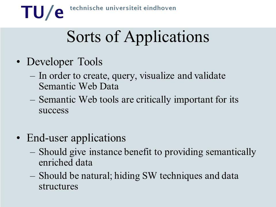 TU/e technische universiteit eindhoven Semantic Web Tools Creation Tools –E.g.