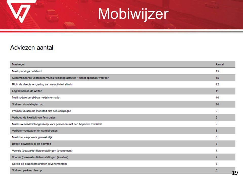 Mobiwijzer Results o 22 oktober 2013 – 31 maart 2014 o Aantal organisatoren/uitbaters dat het beslissingsondersteunend systeem doorliep & een tijdslijn creëerde: 78 o Veel voorkomende adviezen: 19