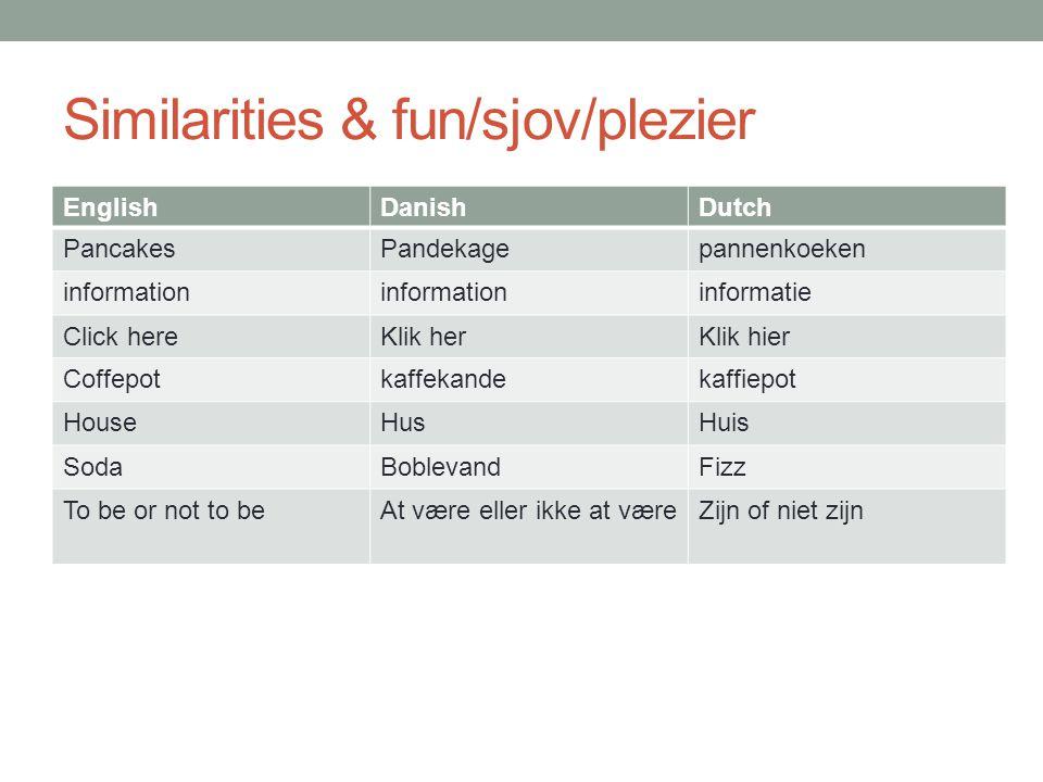 Similarities & fun/sjov/plezier EnglishDanishDutch PancakesPandekagepannenkoeken information informatie Click hereKlik herKlik hier Coffepotkaffekande