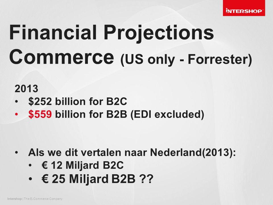 Intershop | The E-Commerce Company Financial Projections Commerce (US only - Forrester) 2013 $252 billion for B2C $559 billion for B2B (EDI excluded) Als we dit vertalen naar Nederland(2013): € 12 Miljard B2C € 25 Miljard B2B ??