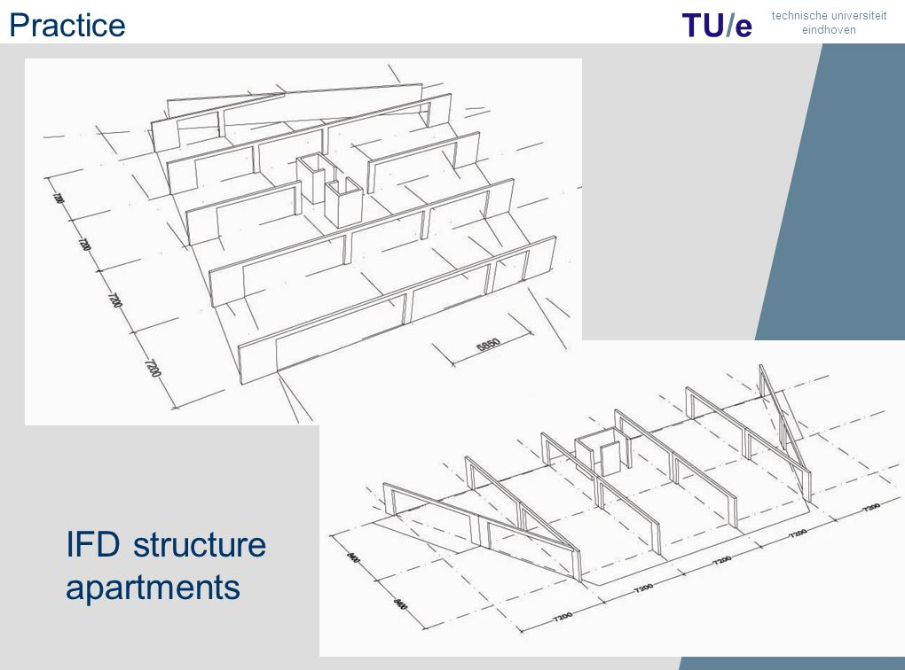 30 TU/e technische universiteit eindhoven IFD structure apartments Practice