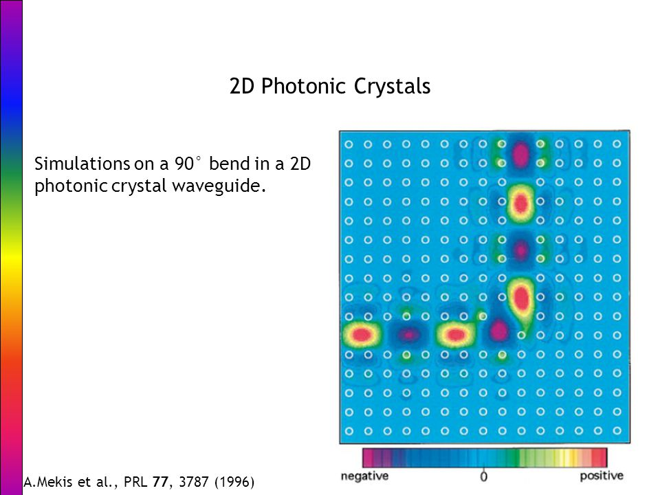 2D Photonic Crystals Simulations on a 90° bend in a 2D photonic crystal waveguide.