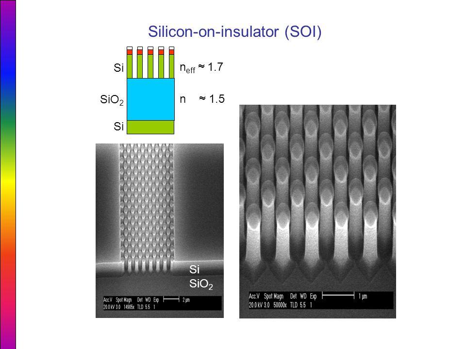 Silicon-on-insulator (SOI) Si SiO 2 Si n eff  1.7 n  1.5 Si SiO 2