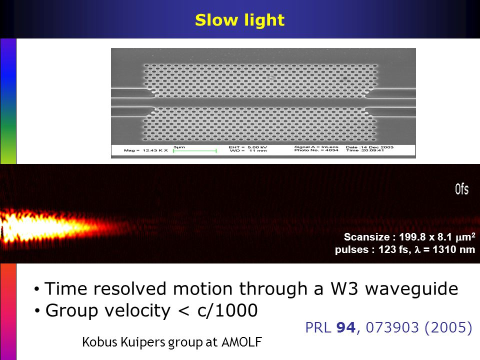 Scansize : 199.8 x 8.1  m 2 pulses : 123 fs, = 1310 nm Time resolved motion through a W3 waveguide Group velocity < c/1000 PRL 94, 073903 (2005) photonic crystal waveguide Slow light Kobus Kuipers group at AMOLF