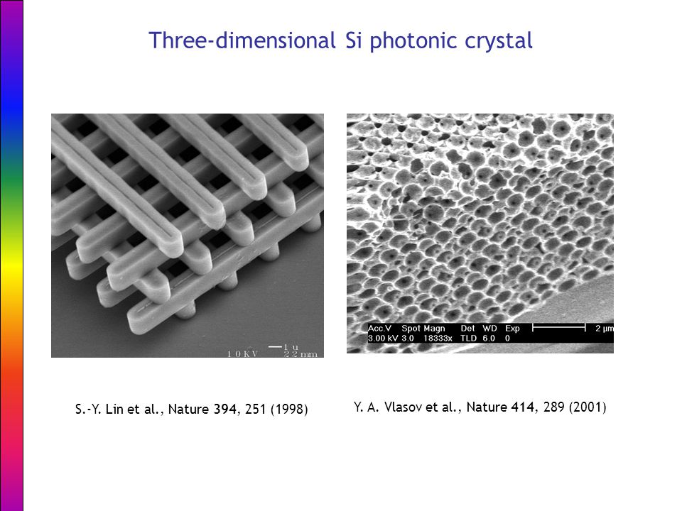 Three-dimensional Si photonic crystal Y. A. Vlasov et al., Nature 414, 289 (2001) S.-Y.