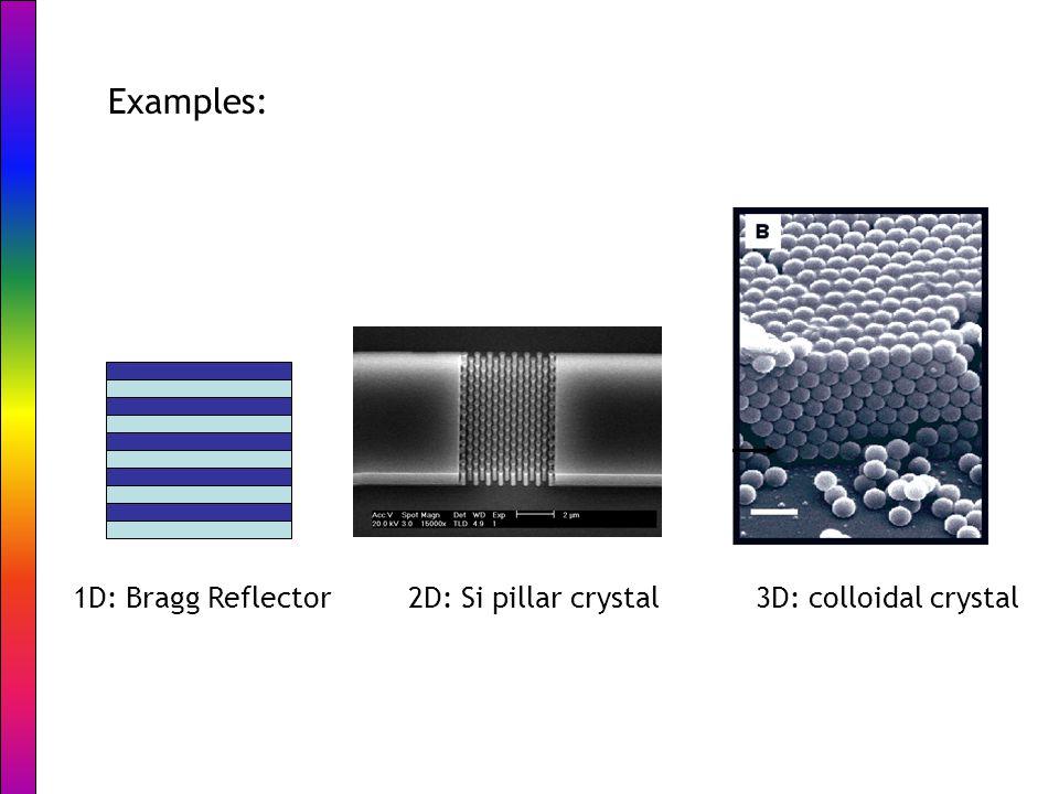 Examples: 1D: Bragg Reflector 2D: Si pillar crystal 3D: colloidal crystal