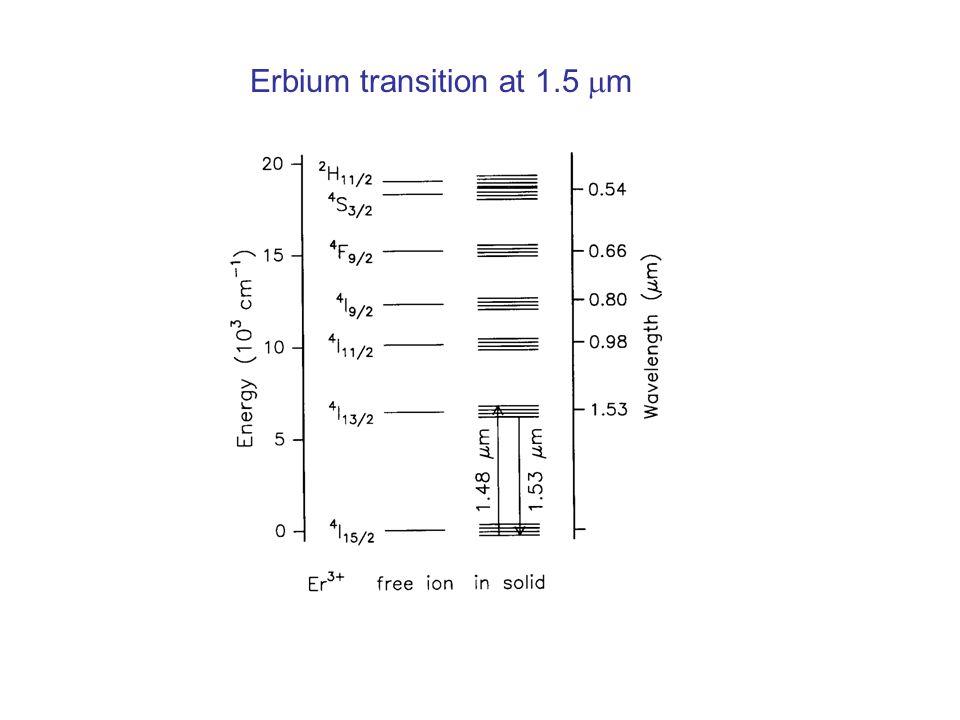 Erbium transition at 1.5  m
