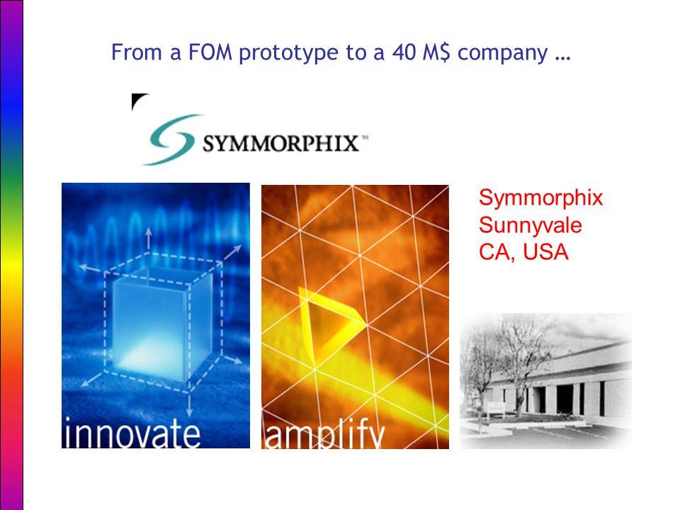 From a FOM prototype to a 40 M$ company … Symmorphix Sunnyvale CA, USA