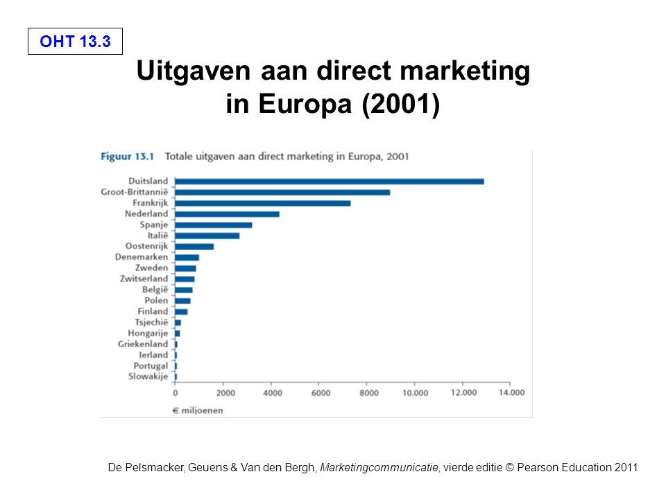 OHT 13.4 De Pelsmacker, Geuens & Van den Bergh, Marketingcommunicatie, vierde editie © Pearson Education 2011 Doelstellingen en doelgroepen van direct marketing