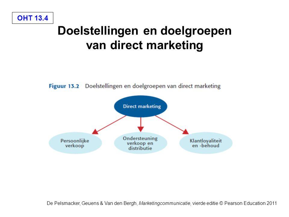 OHT 13.15 De Pelsmacker, Geuens & Van den Bergh, Marketingcommunicatie, vierde editie © Pearson Education 2011 De loyaliteitsladder