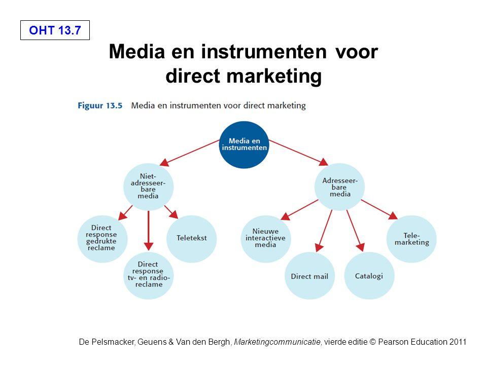 OHT 13.8 De Pelsmacker, Geuens & Van den Bergh, Marketingcommunicatie, vierde editie © Pearson Education 2011
