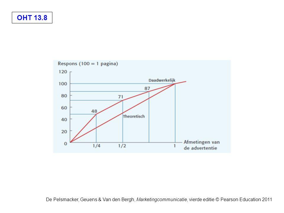 OHT 13.9 De Pelsmacker, Geuens & Van den Bergh, Marketingcommunicatie, vierde editie © Pearson Education 2011
