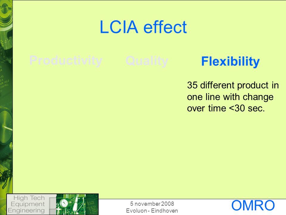 5 november 2008 Evoluon - Eindhoven OMRO N LCIA effect Productivity Quality Flexibility 35 different product in one line with change over time <30 sec.