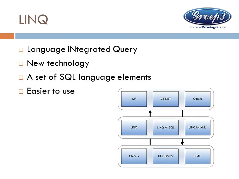 LINQ  Language INtegrated Query  New technology  A set of SQL language elements  Easier to use